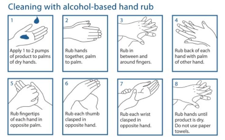 hand sanitation